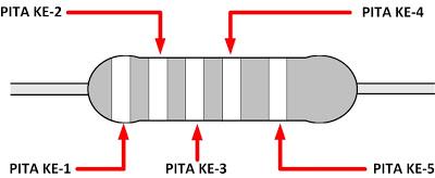 Resistor 5 Gelang