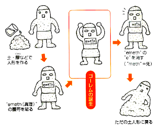 ゴーレム_作り方3