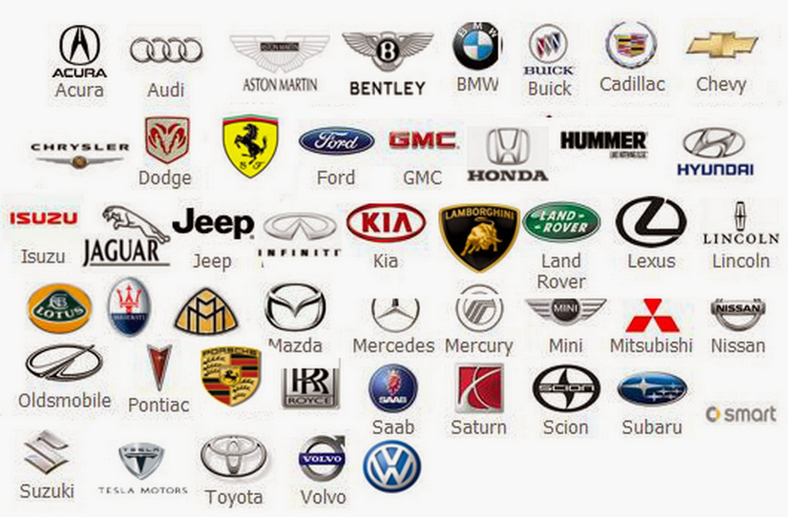 Old Car Logos And Names List