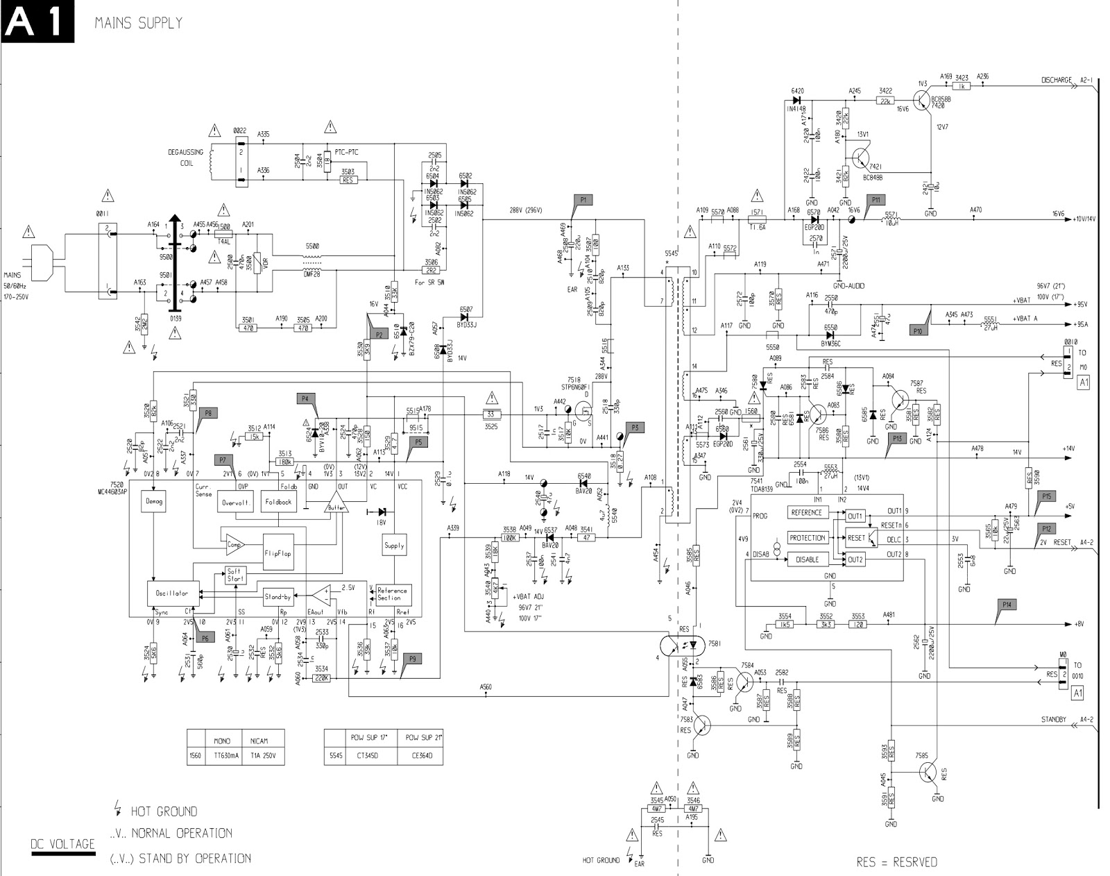 Schematic Diagrams: Philips 21PT1663 CRTTV circuit diagram
