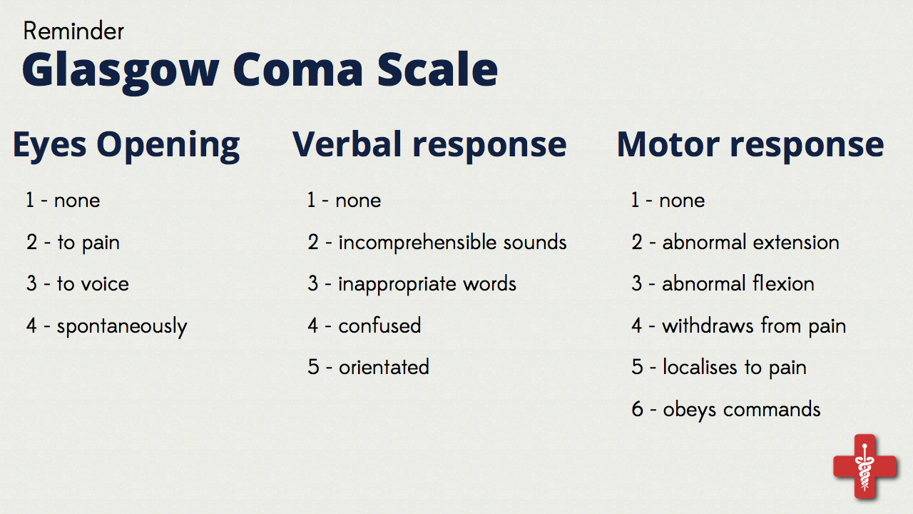 Glascow Coma Scale Pediatric