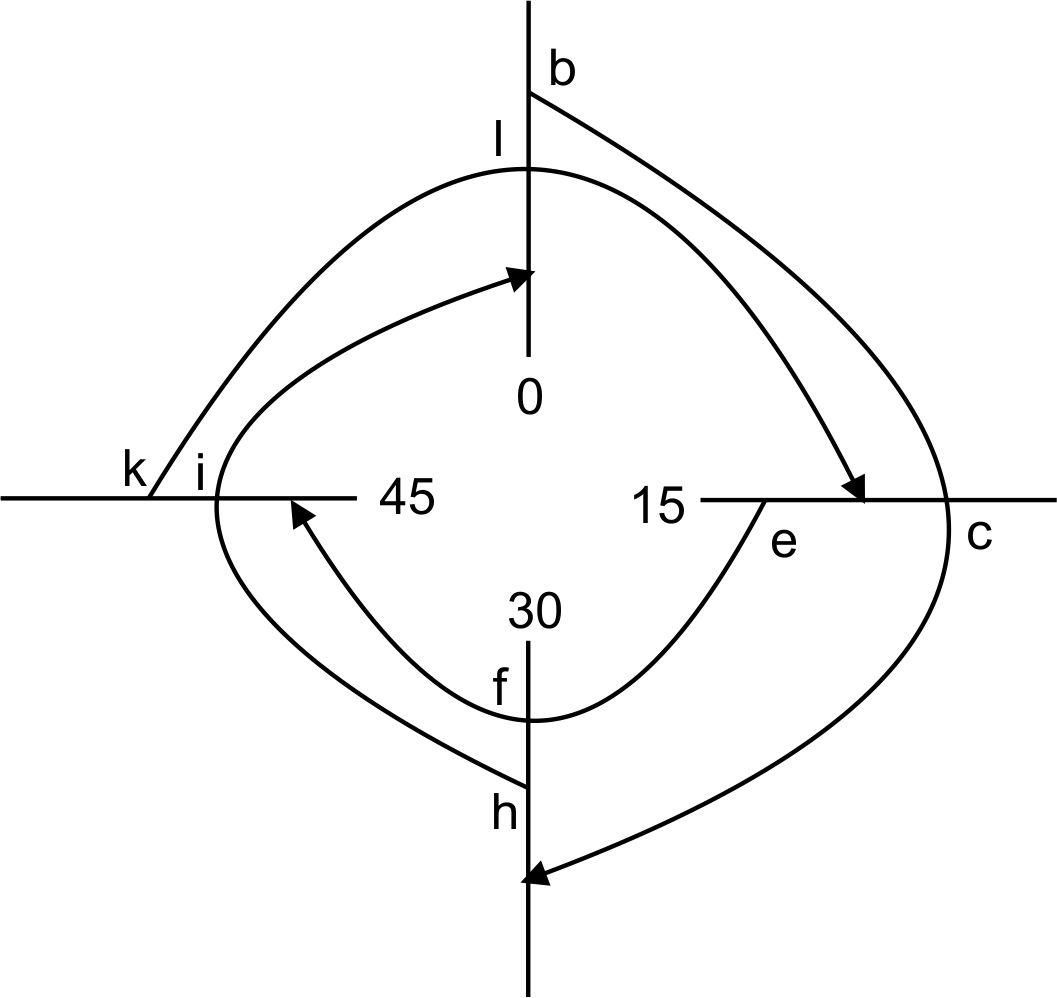 Zahidatunnisa  Matematika Lalu Lintas