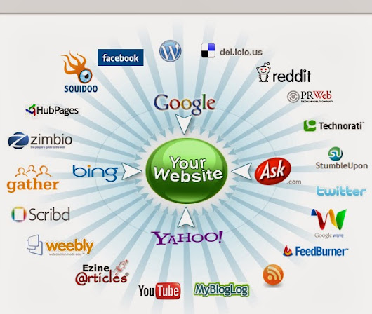 Search Engine Optimization – Driving Fast With the New Social Media Revolutions