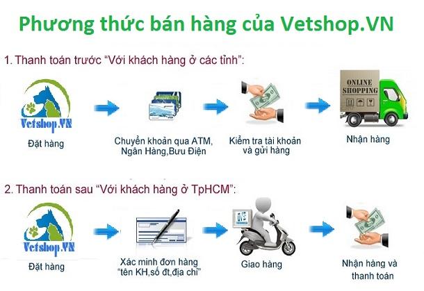 Phương thức đặt, giao hàng và thanh toán trên Vetshop.VN