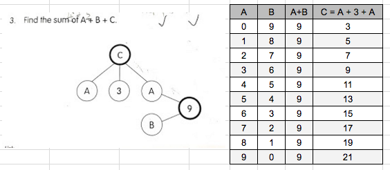 Chang's Math blog: P1 math (Fr an assessment book, via SW)