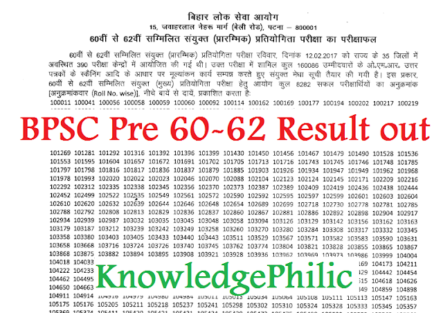 BPSC 60-62 Result 2017 Out – BPSC PT Result at www.bpsc.bih.nic.in