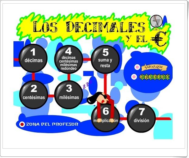 """""""Los decimales y el euro"""" (Matemáticas de Educación Primaria). Instituto de Tecnologías de la Educación."""