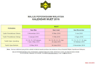 MUET 2016 Calendar / MUET 2016 Test Dates