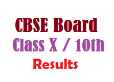 CBSE Class X 10th Results