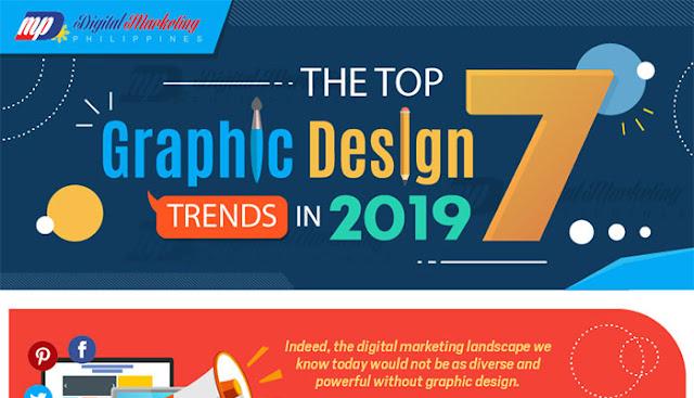 Best Design Trends: Infographic: eAskme