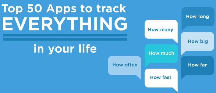 Top-50-Life-Tracker-Apps
