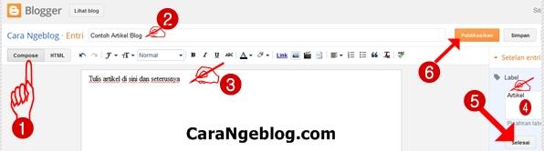Cara Posting Artikel di Blog