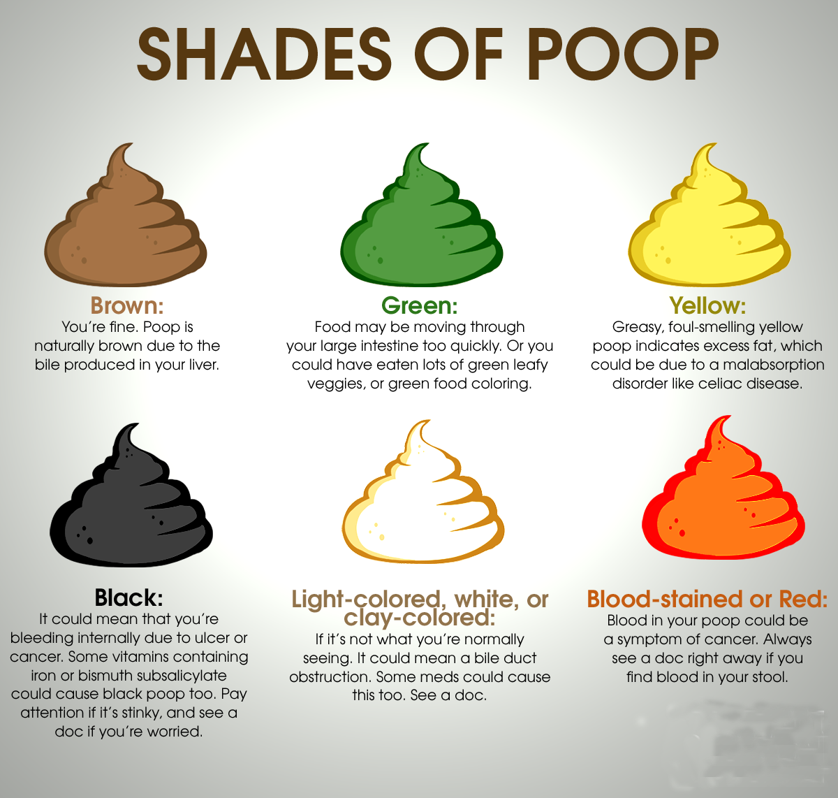 What The Shape And Color Of Your Poo Say About Your Health!