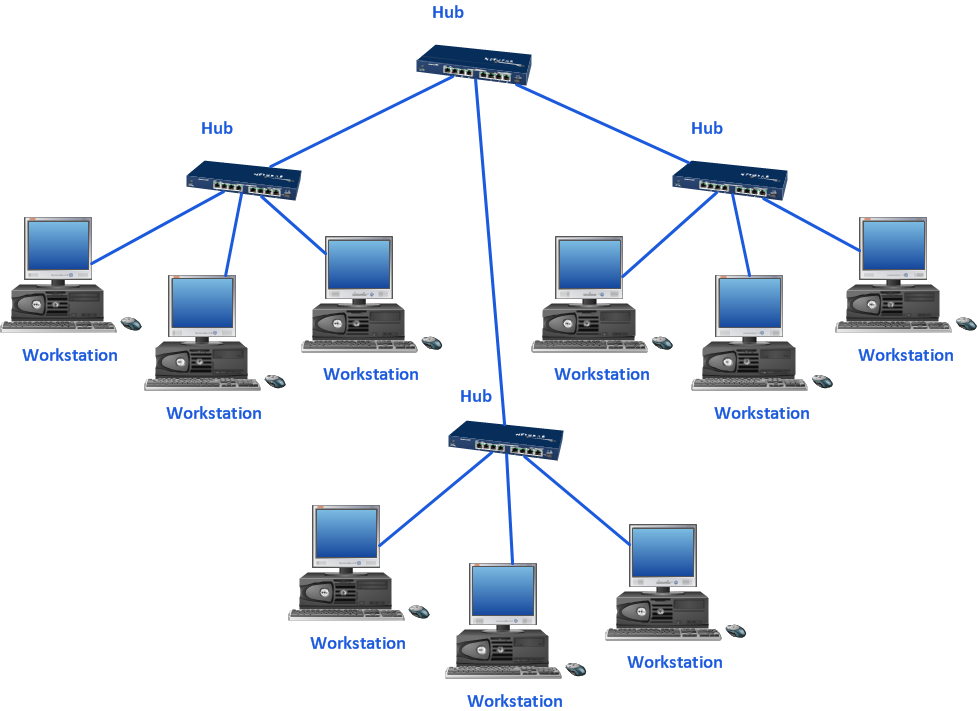What is network topology networking and wireless technologies 10base t star network topology diagram publicscrutiny Images