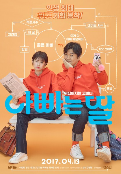 SINOPSIS Daddy You, Daughter Me Lengkap (Film Korea)