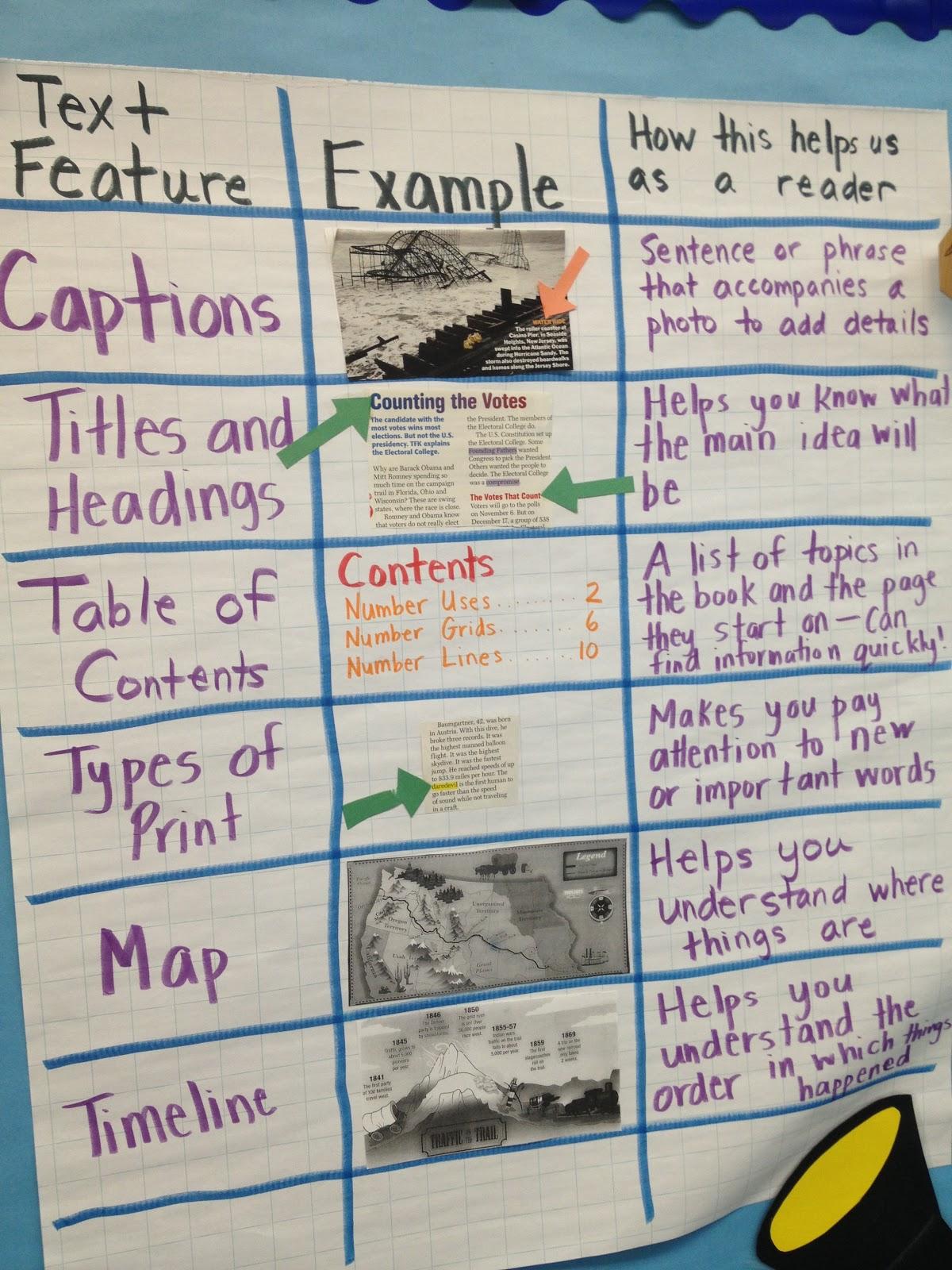 text feature chart also karyn teaches non fiction reading and writing unit rh karynteachesspot