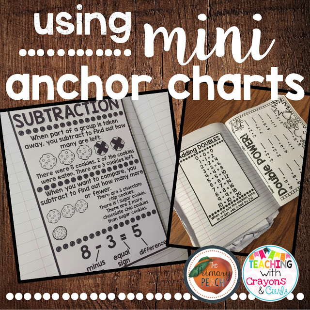 http://primarypeach.blogspot.com/2015/11/helpful-harvest-using-mini-anchor-charts.html
