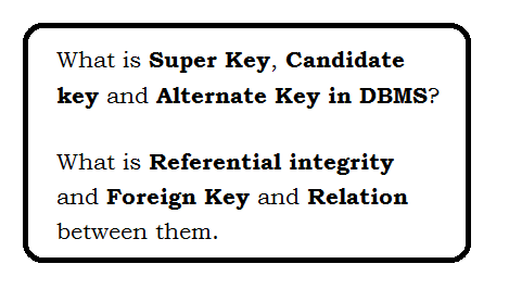 What is Super Key, Candidate keys and Alternate Key?