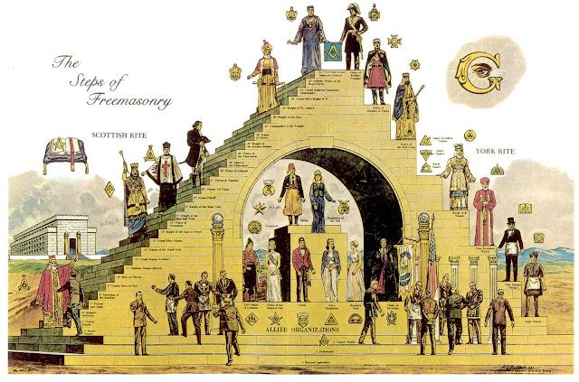 http://2.bp.blogspot.com/-gnMj7LSozB8/T1It1ekPD3I/AAAAAAAAADE/K0tK-qBPUZg/s1600/History+of+Freemasonry%255B1%255D.jpg