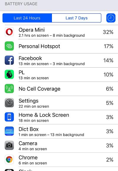 """طريقة معرفة التطبيقات الاكثر إستهلاكاً للبطارية والانترنت على الايفون""""Iphone"""" وتجنبها"""