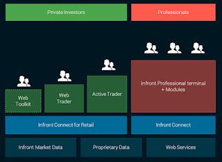 UltraLtd Back Office Support Services √ Risk Management Software