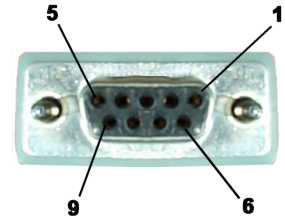 Giao Tiếp Máy Tính Và Vi Điều Khiển Qua Cổng Com RS232 Chi Tiết Nhất