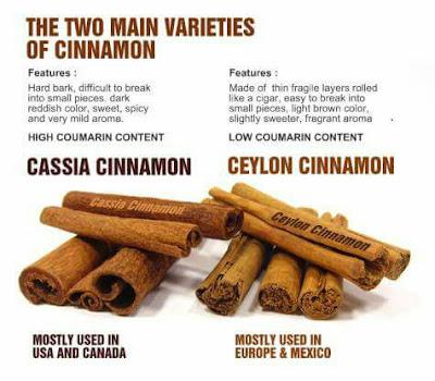 tips atasi perut buncit, tips kurus , kayu manis dan madu, tips kurus dengan mudah