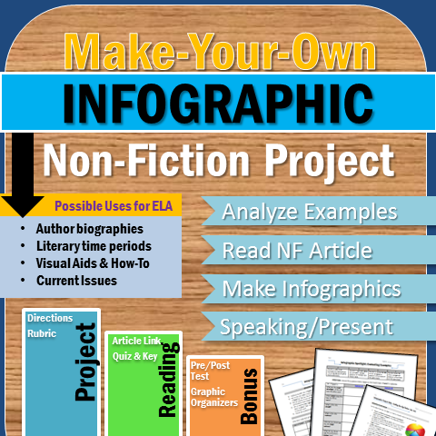 Make Your Own Infographic Non-Fiction Project