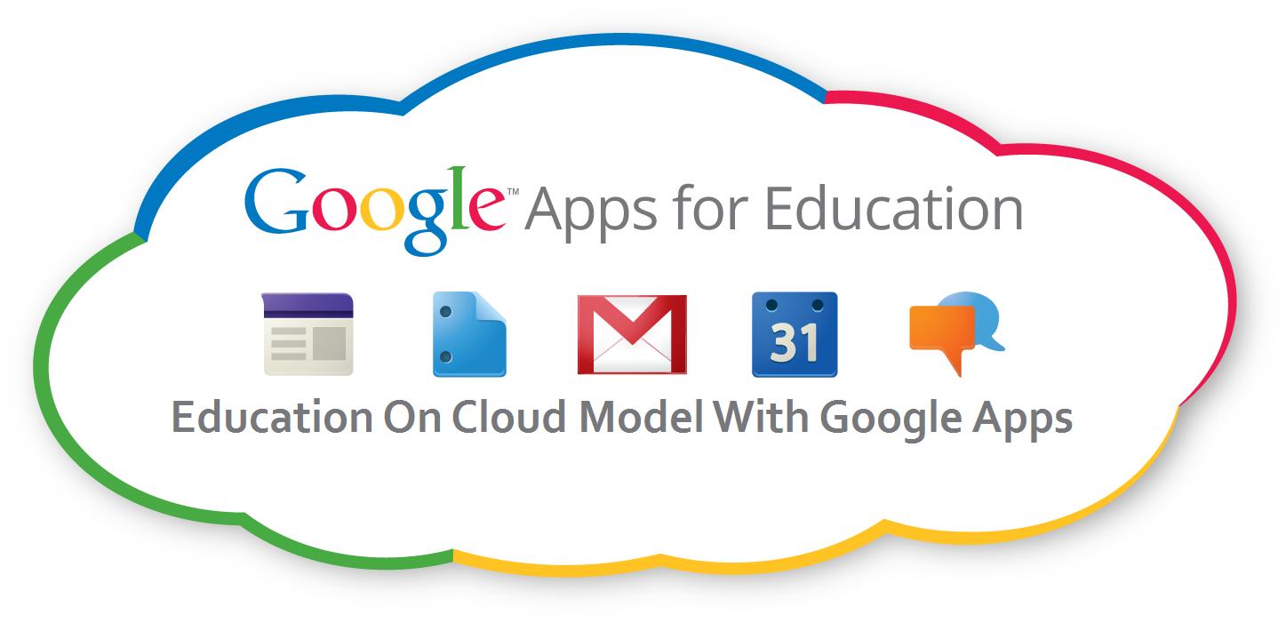Google Apps para Educación en mi aula