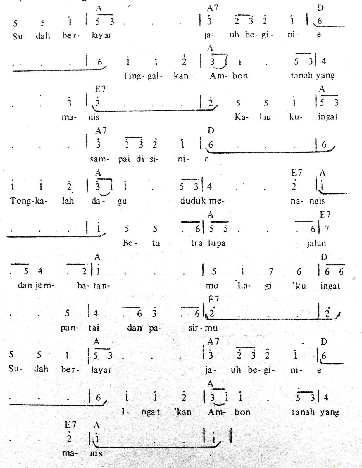 Chord & Arti Lirik Lagu Maluku: Sudah Berlayar + Not Angka