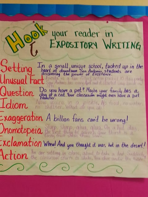 28 Awesome Anchor Charts For Teaching Writing Expository