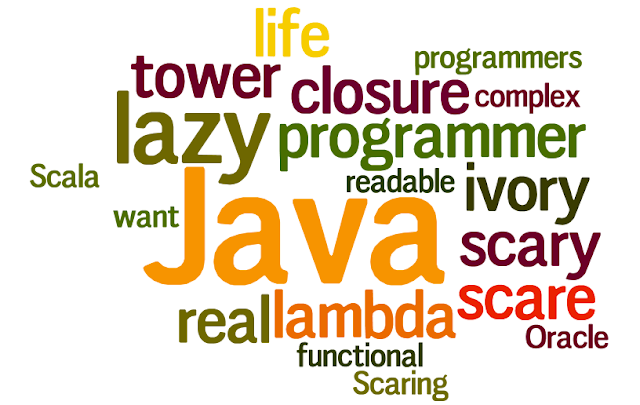 Oracle Java Tutorial and Material, Oracle Java Guides, Oracle Java Certifications