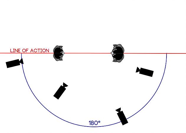 belajar videografi cinematic basic