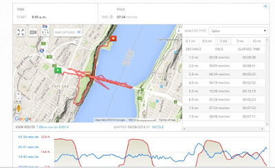 Map My Run shows the course from the George Washington Bridge run
