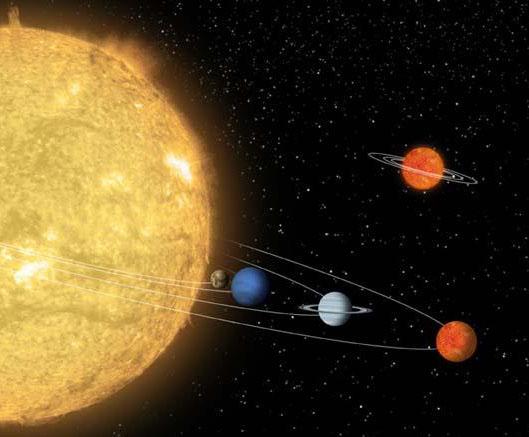 storm solar system - photo #14