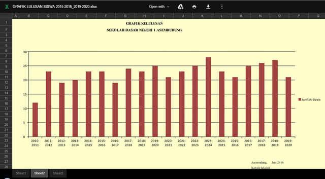 Grafik Kelulusan Siswa dengan Aplikasi Excel Mudah dan Otomatis
