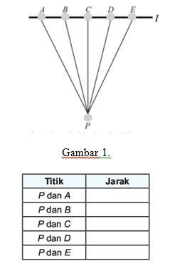 Jarak Titik Pinalti Adalah : jarak, titik, pinalti, adalah, Berapa, Jarak, Titik, Penalti, Gawang, Permainan, Sepak