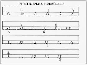 Alfabeto Manuscrito Minúsculo