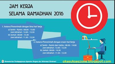 Jam Kerja PNS / ASN Selama Bulan Ramadhan 1437 H / 2016 M