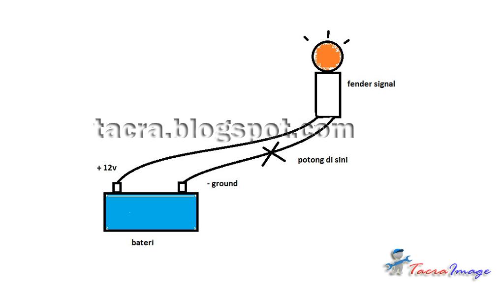 cara wiring lampu signal kereta wiring diagrams rh 12 10 6 masonuk de