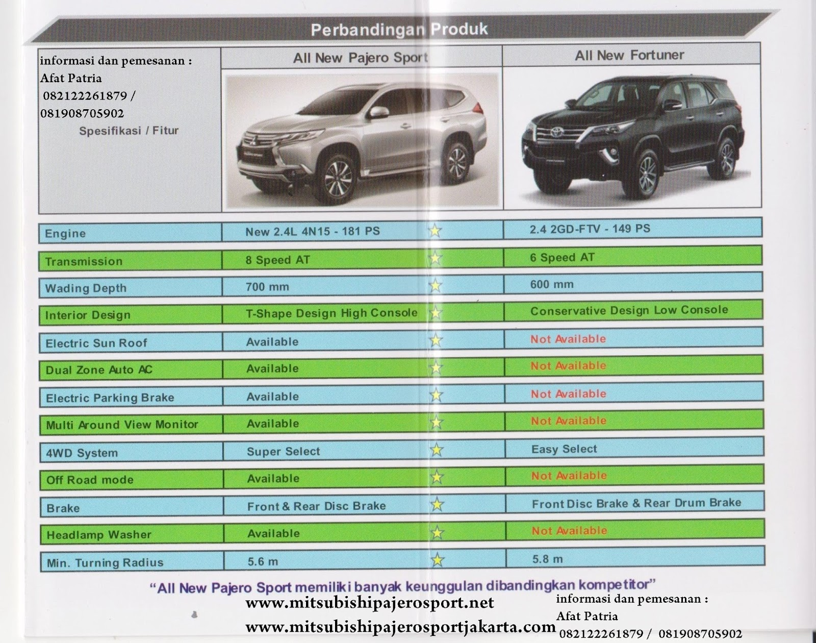 Dealer Resmi Mitsubishi Jakarta: HARGA MITSUBISHI NEW ...