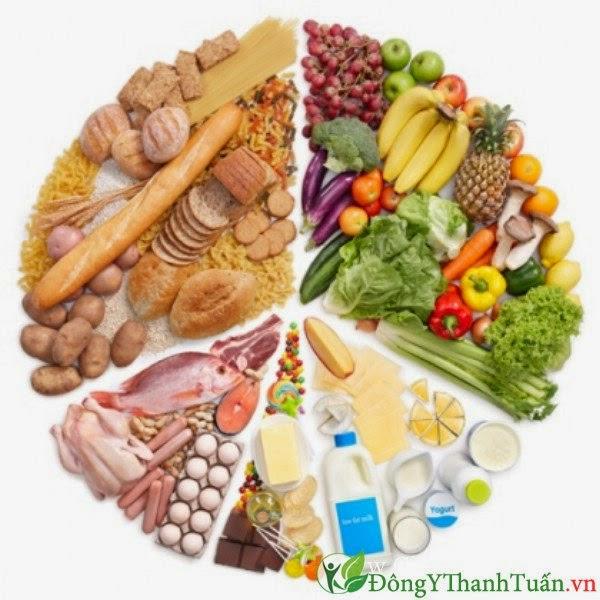 Tuyệt chiêu chữa bệnh dạ dày - Chế độ ăn uống hợp lý