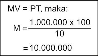 Contoh Teori Kuantitas Irving Fisher | Ilmu Ekonomi ID