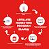 Keuntungan affiliate bisnis dari berbagai pelaku