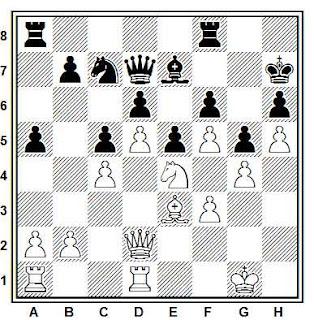 Problema ejercicio de ajedrez número 809: S. García - Kislov (La Habana, 1972)