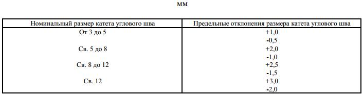 ГОСТ 5264-80 Приложение 3