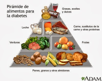esos cura natural para la diabetes