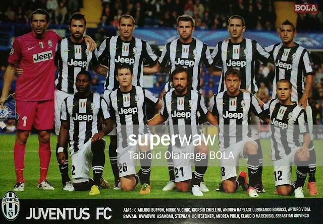 Juventus Team Squad 2012