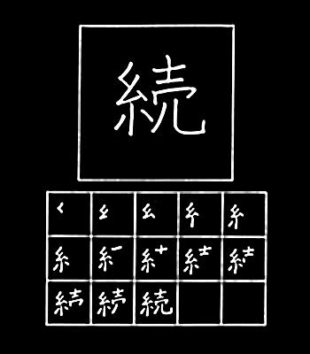kanji berlanjut