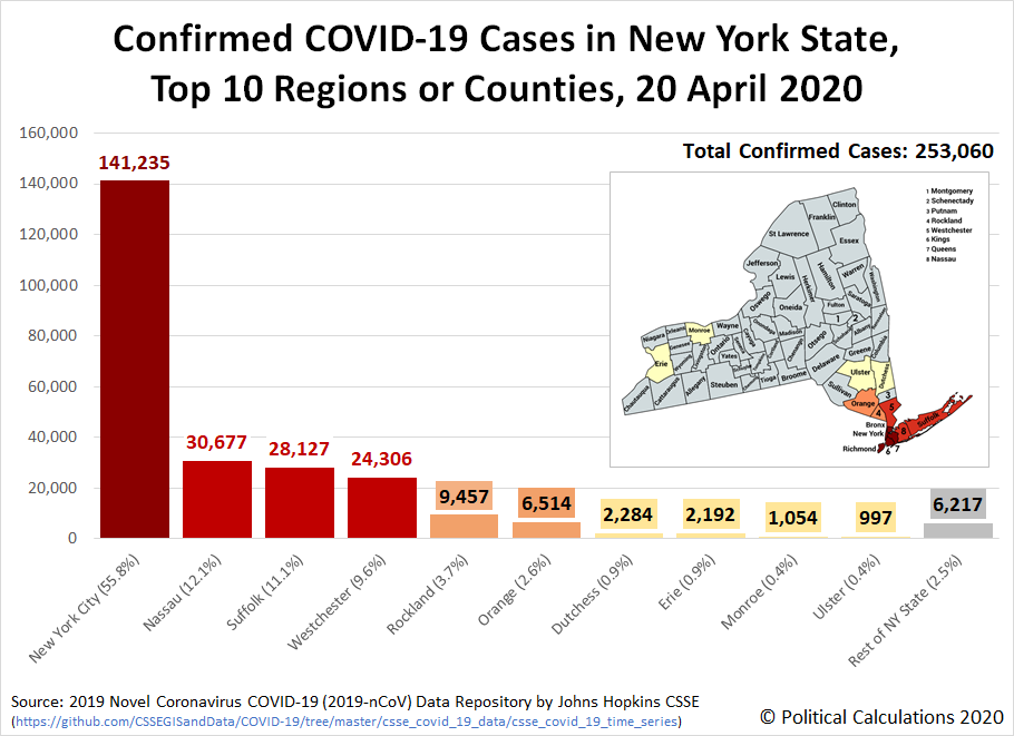 Confirmed COVID-19 Cases in New York State, Top 10 Regions or Counties, 20 April 2020